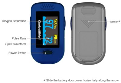 Измерения концентрации кислорода с помощью Choicemmed MD300C2