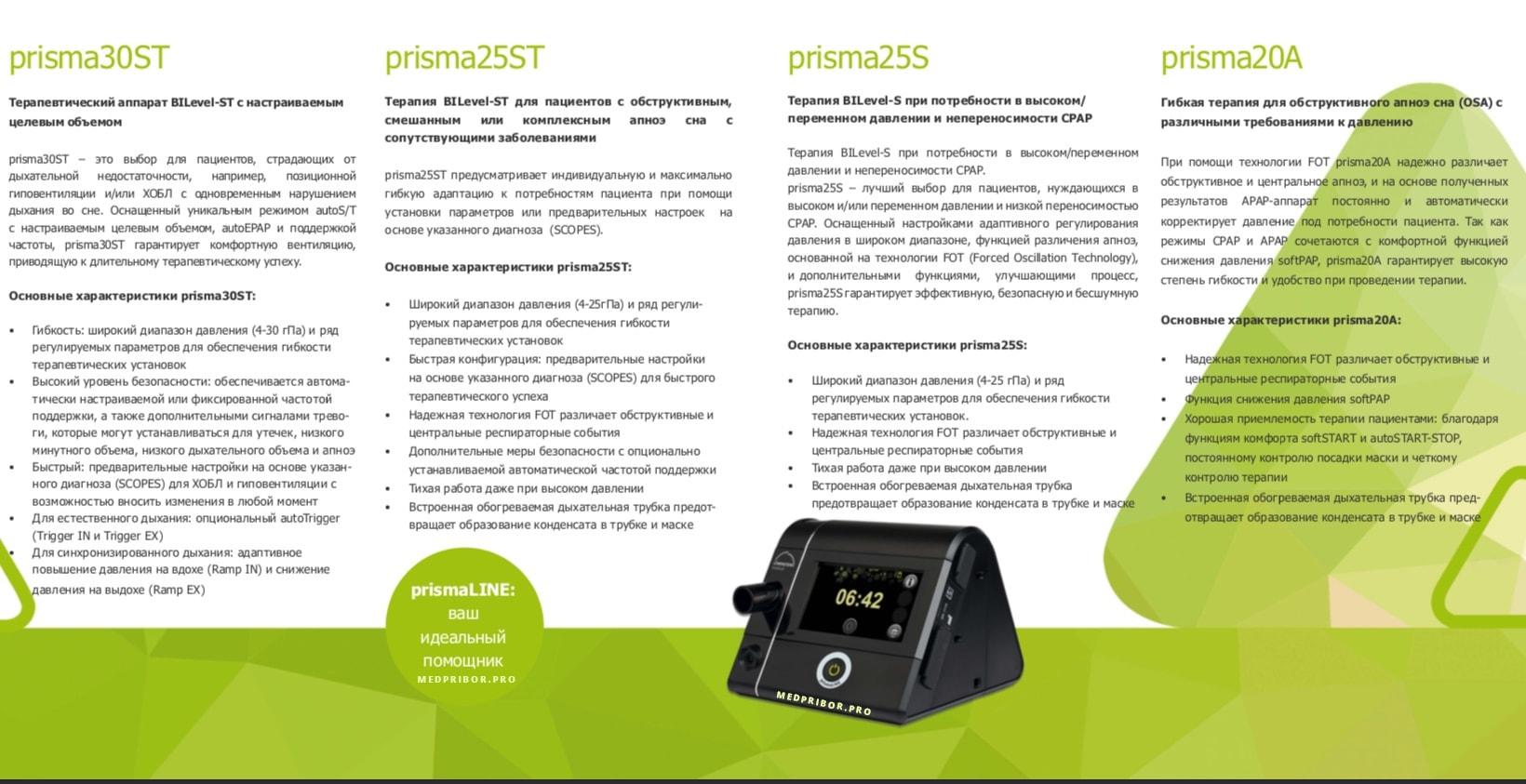 Инфографика Weinmann prisma20A-25S-25ST-30ST