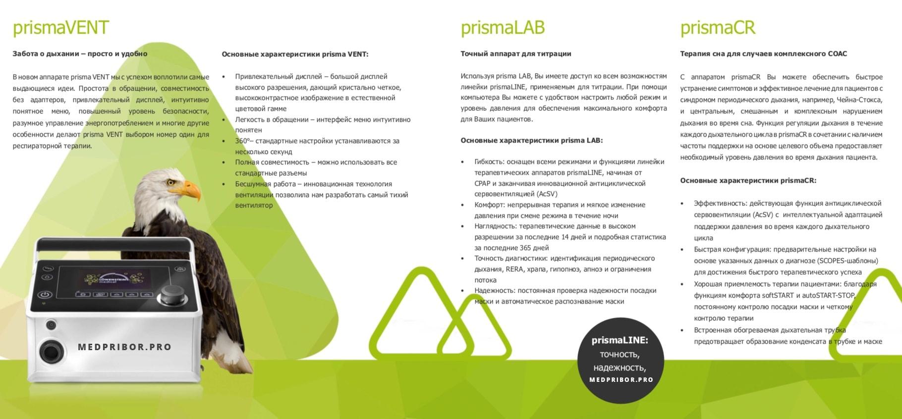 Инфографики по выбору PrismaCR, Lab b Vent