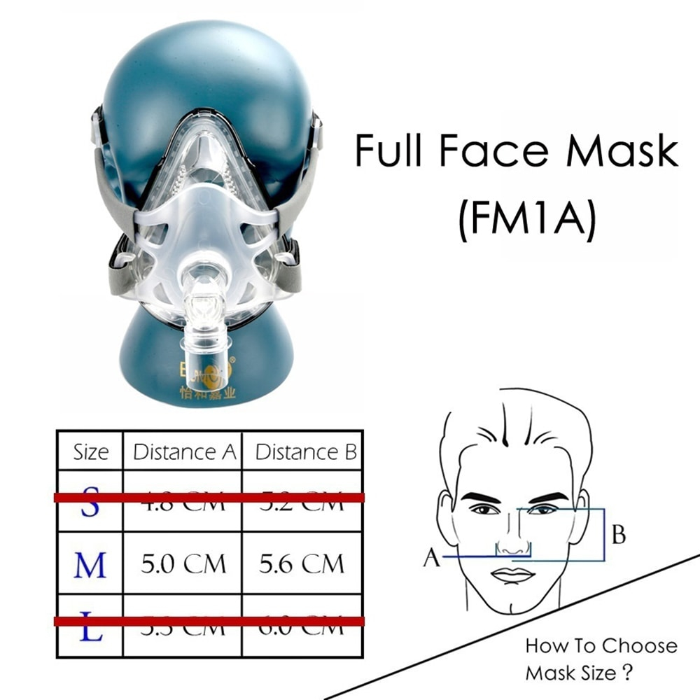 Инструкция по подбору размера для маски BMC FM1A
