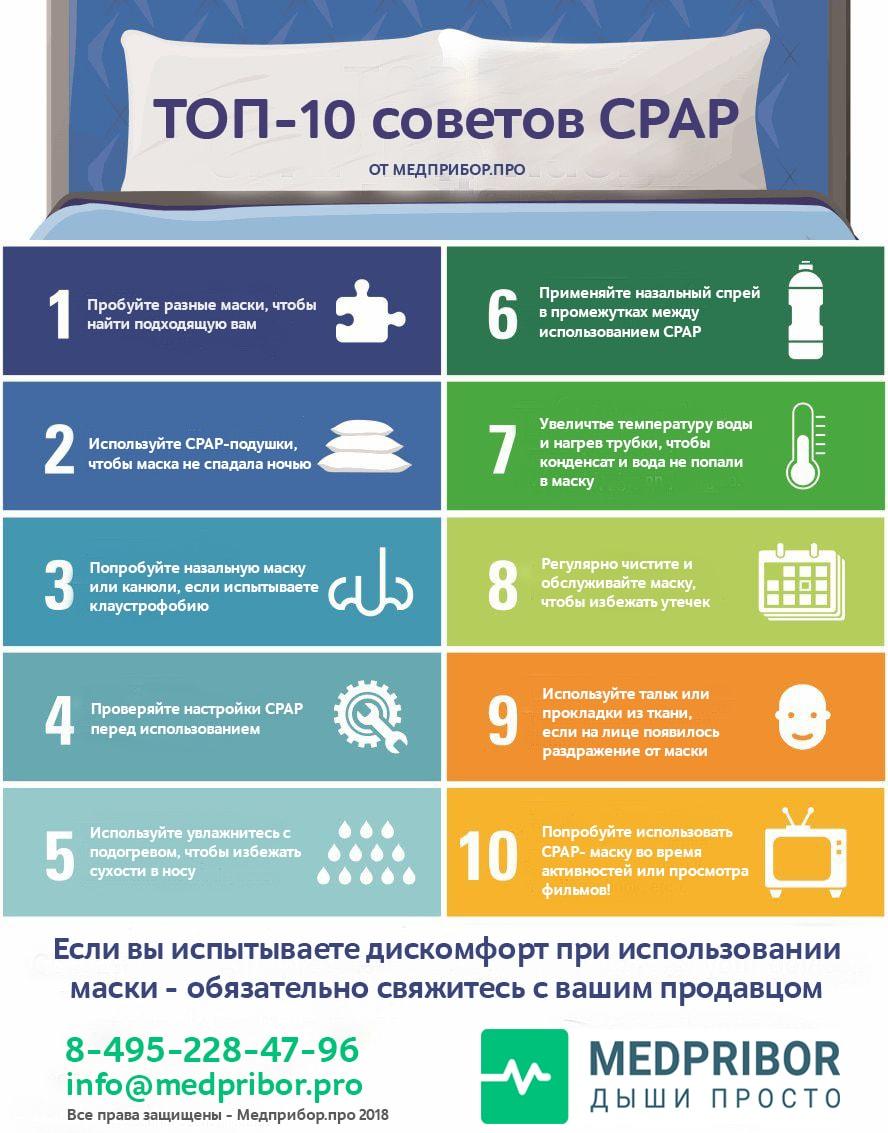 Комфортное использование CPAP