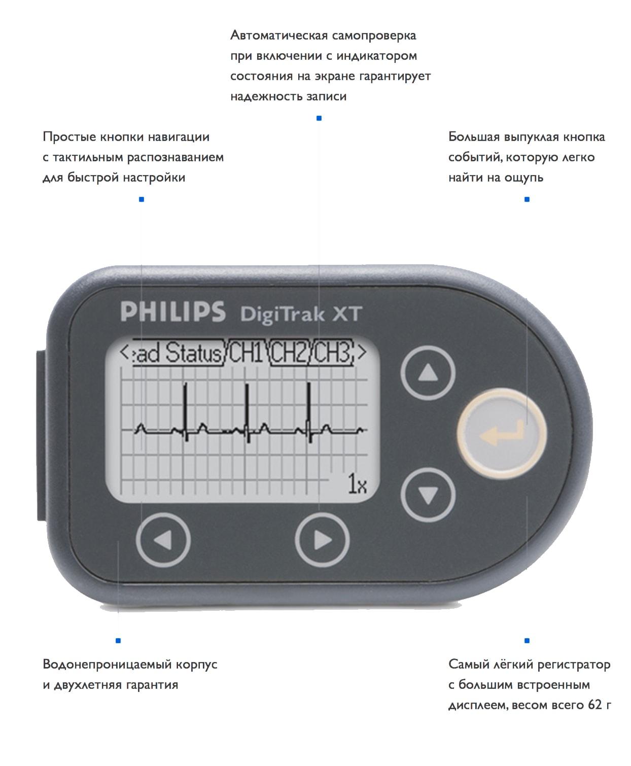 Иновации и инструкция по системе холтеровского мониторирования DigiTrak XT