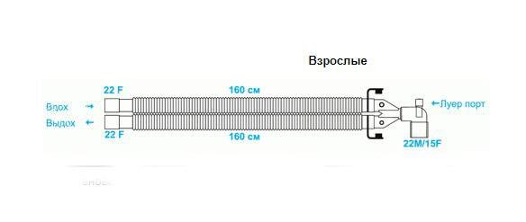 Контур-дыхательный-взрослый-22-мм-WESTMED