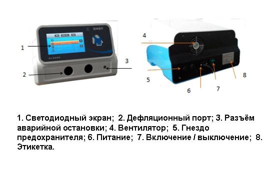 Рекомендации по использованию Ventum Vest Vibration