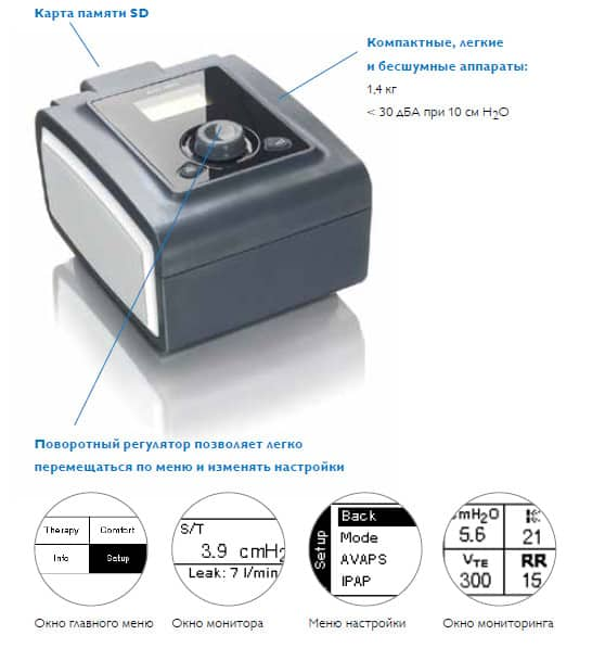 Philips Respironics BiPAP AVAPS System One