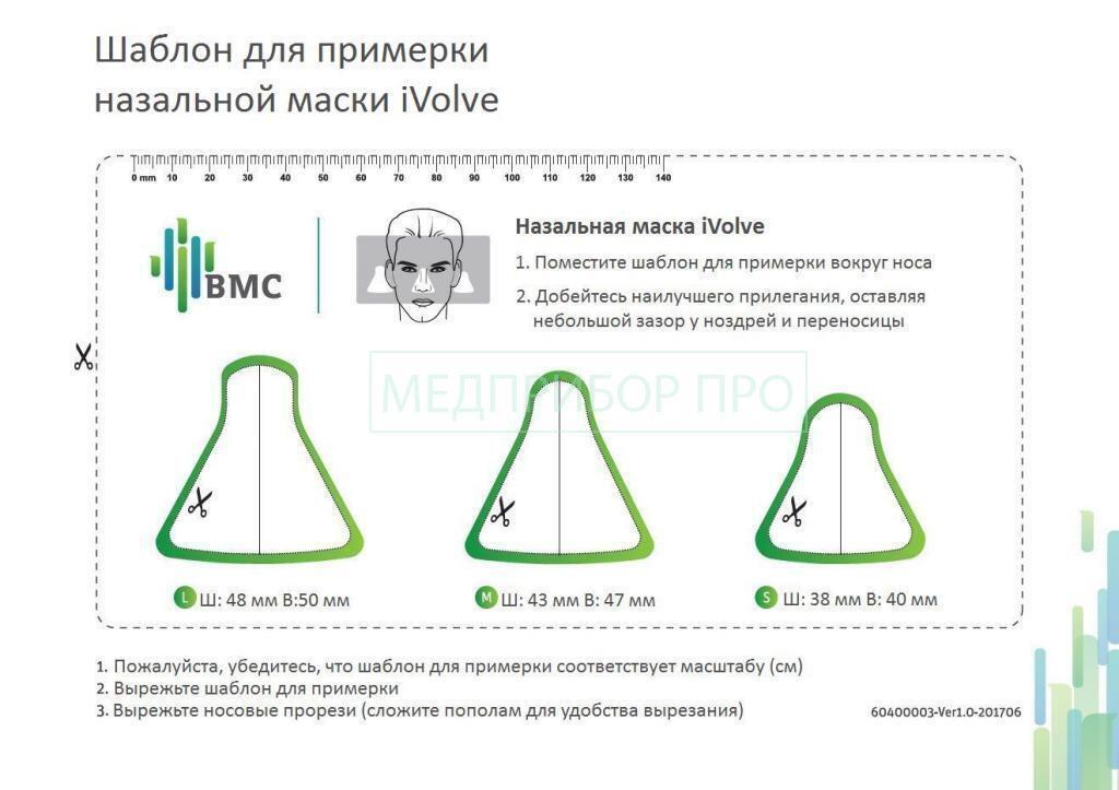 Как подобрать размер маскиBMC FM1A?