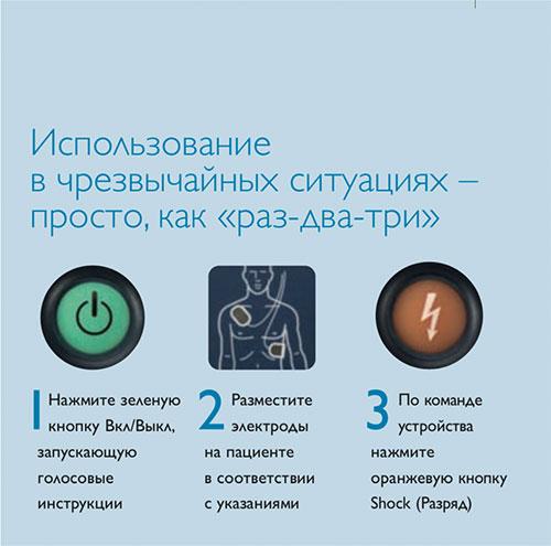 Применение-дефибриллятора-филипс-в-реальных-условиях