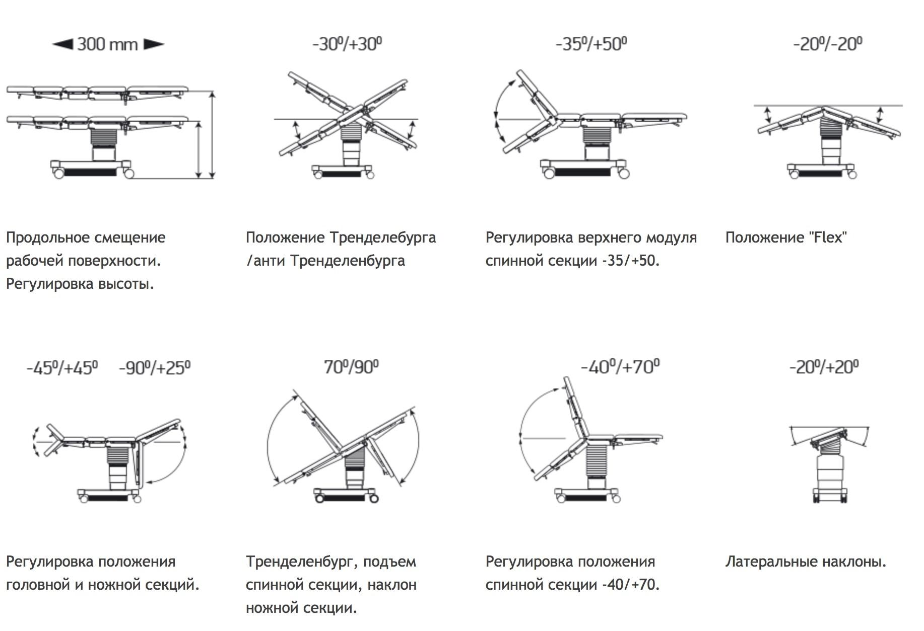 Характеристики стола МOТ 6000 Medifa