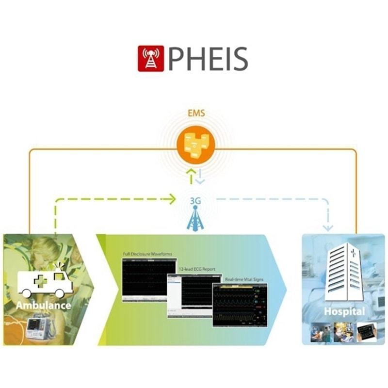 Информационная система PHEIS Mindray
