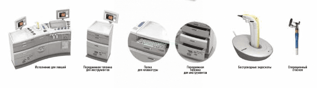 Комплектация комбайна Multi NET-600A