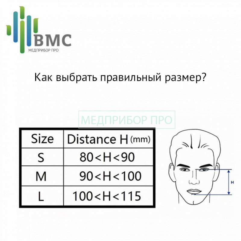 Как выбрать размер маски BMC