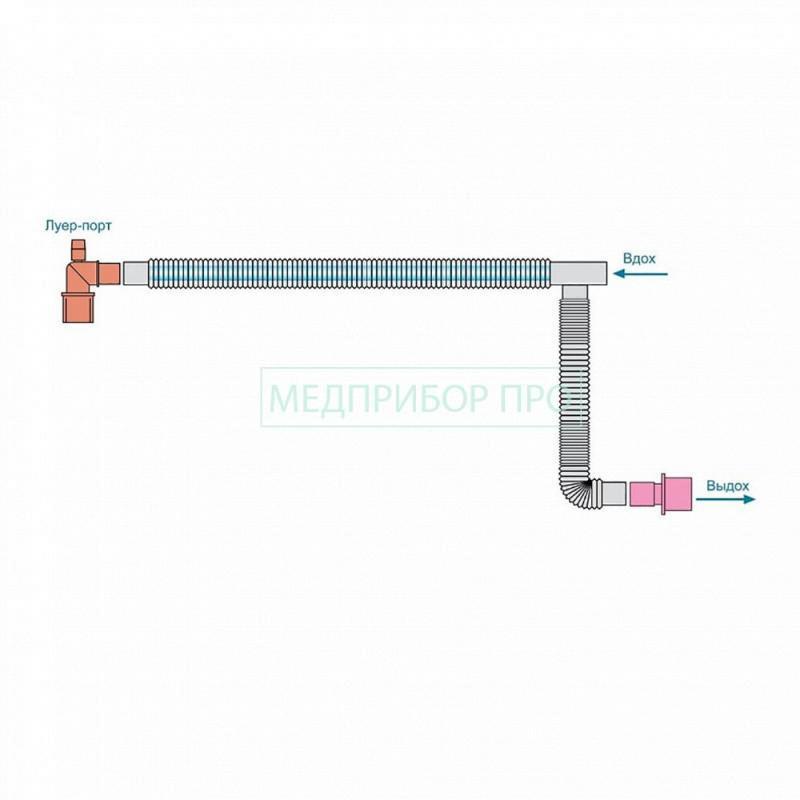 Контур дыхательный коаксиальный 22 мм Plasti-Med