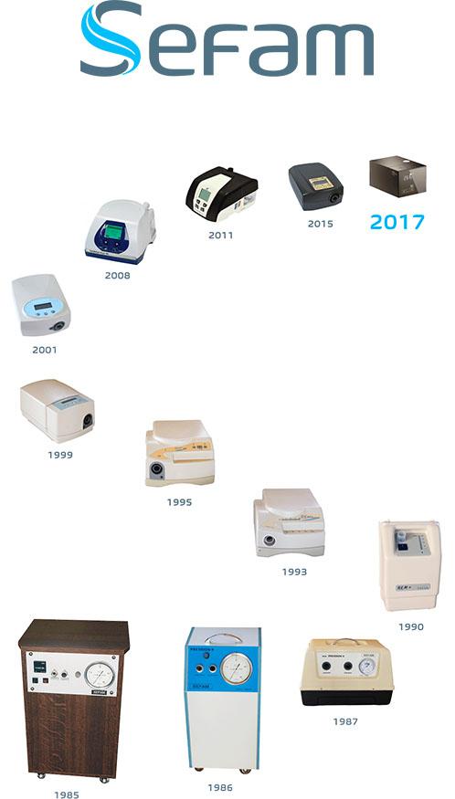 История продуктов Sefam