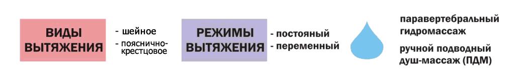 АКВАТРАКЦИОН режимы работы